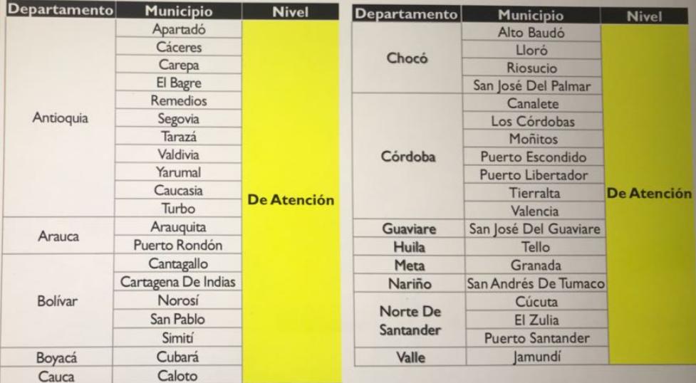 RIESGO ELECTORAL EN COLOMBIA