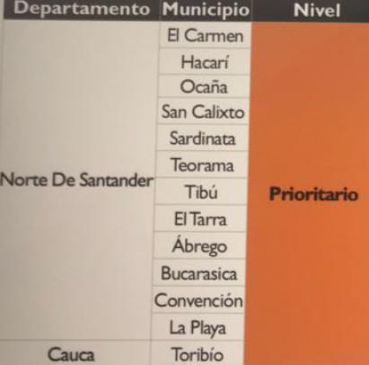 RIESGO ELECTORAL EN NORTE DE SANTANDER