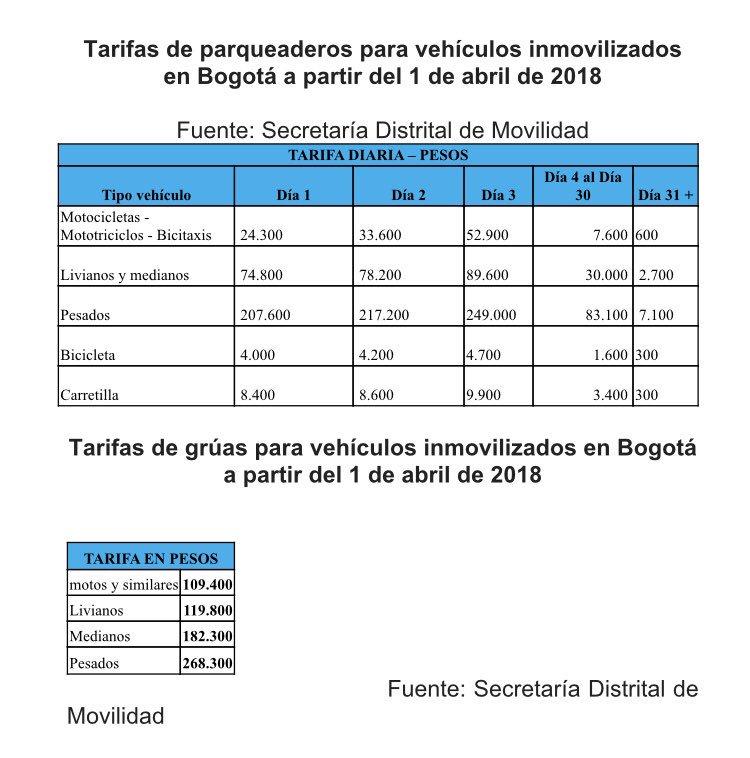Nuevas tarifas para vehículos inmovilizados en Bogotá