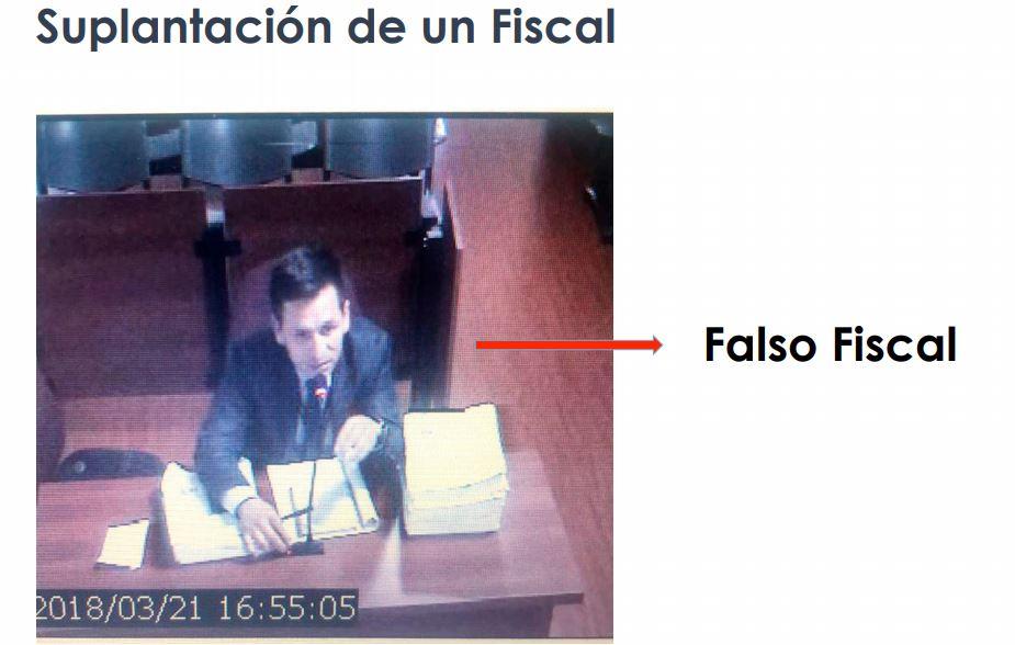 Suplantación fiscal
