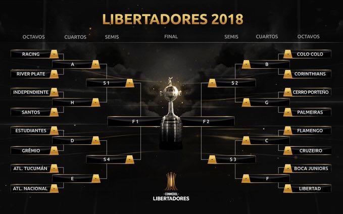 Fixture Copa Libertadores