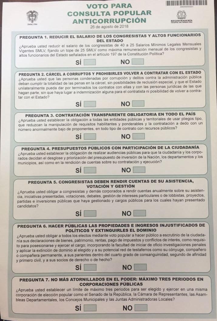 El formulario de la consulta anticorrupción