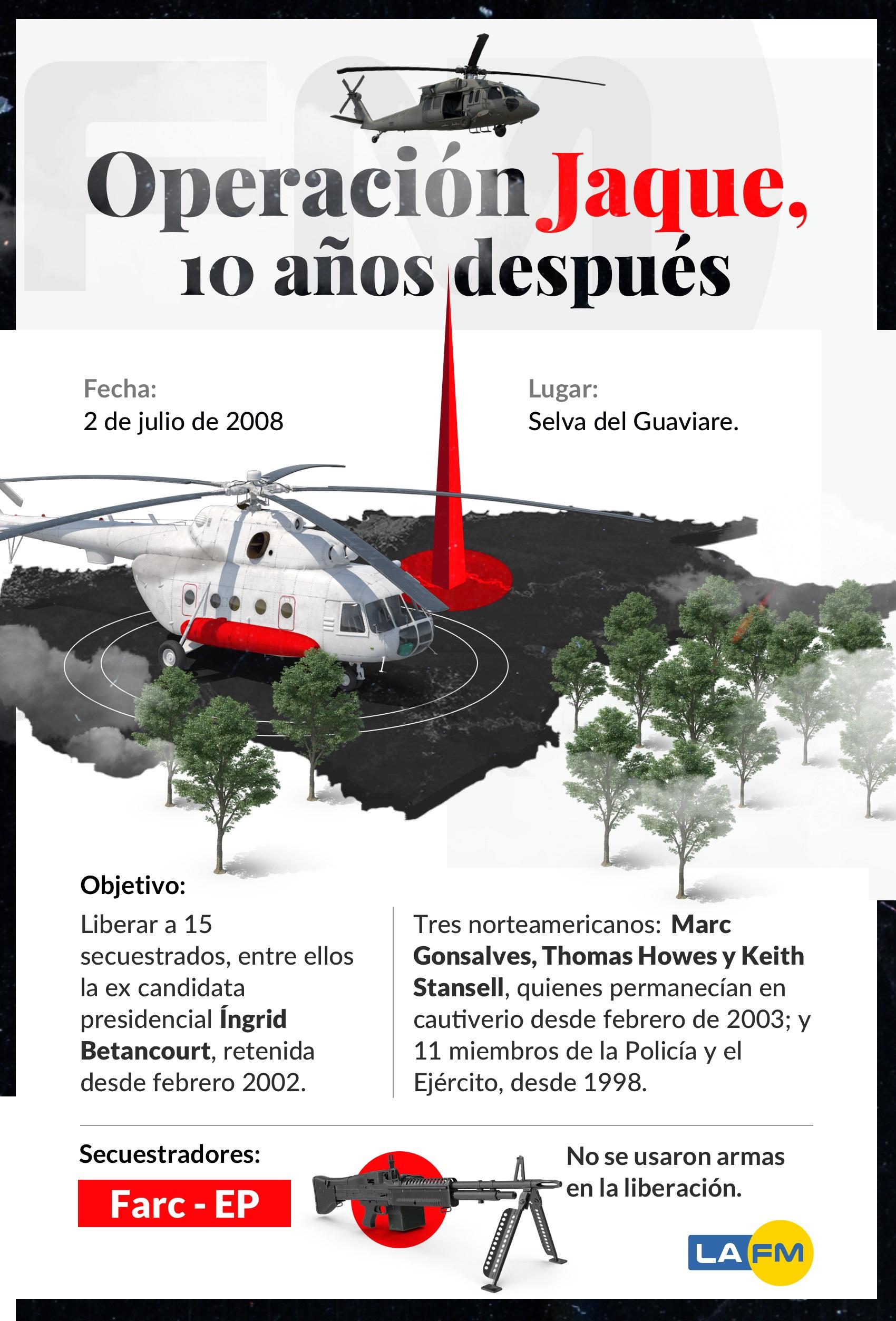Datos sobre la Operación Jaque