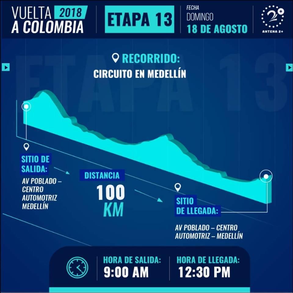 Etapa final de la Vuelta a Colombia