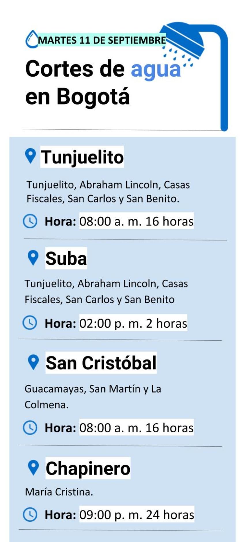 Cortes de agua en Bogotá 11 de septiembre