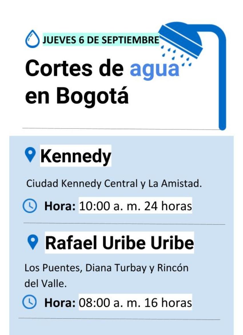 Cortes de agua jueves 6 de septiembre en Bogotá