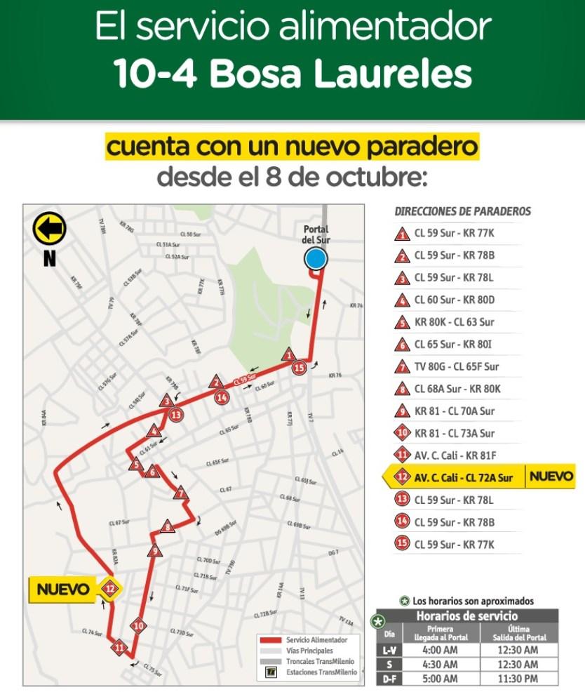 Ruta alimentadora 10-4 Bosa Laureles