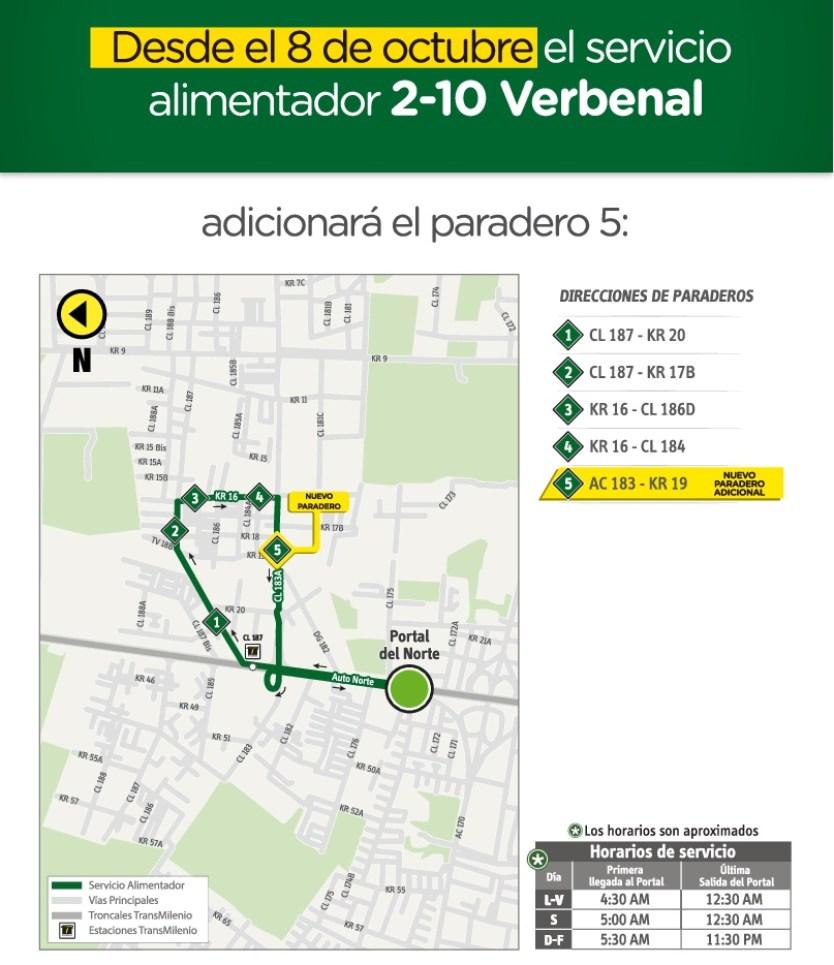Ruta alimentadora 2-10 Verbenal