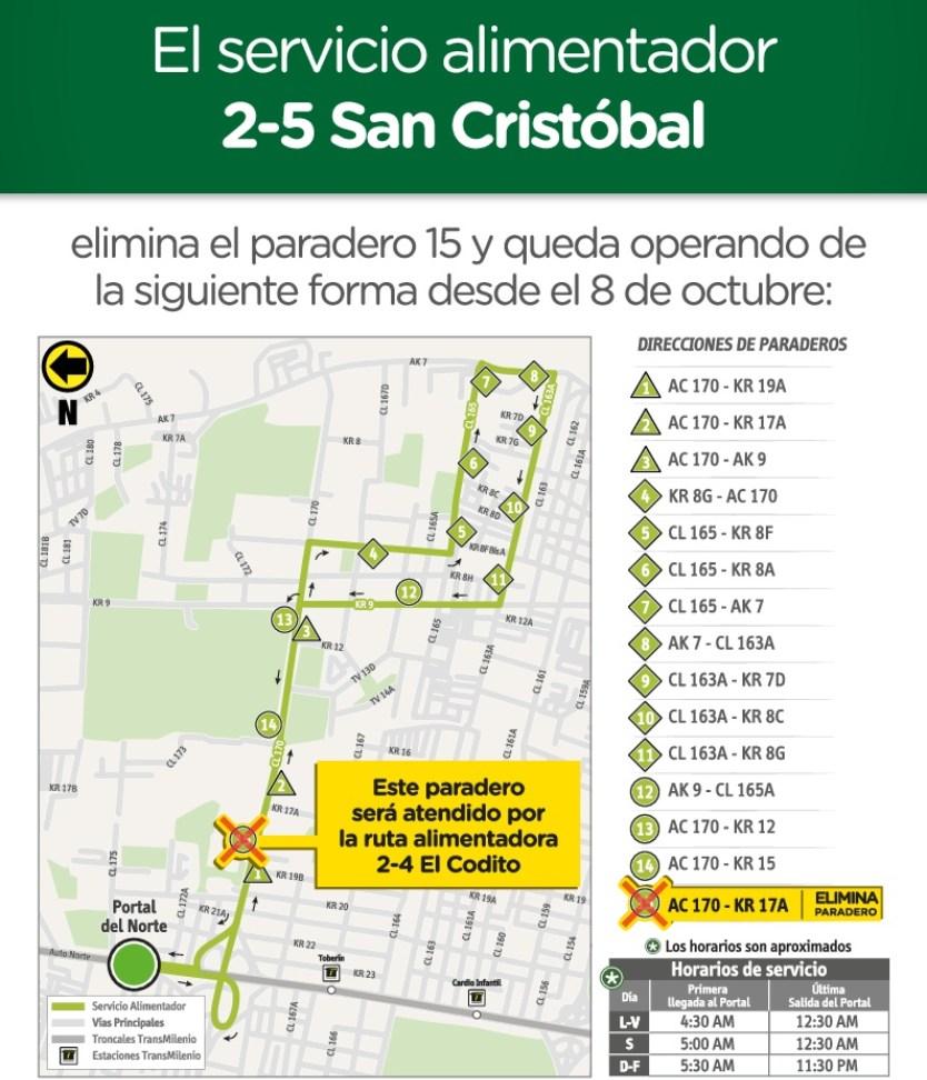 Ruta alimentadora 2-5 San Cristóbal