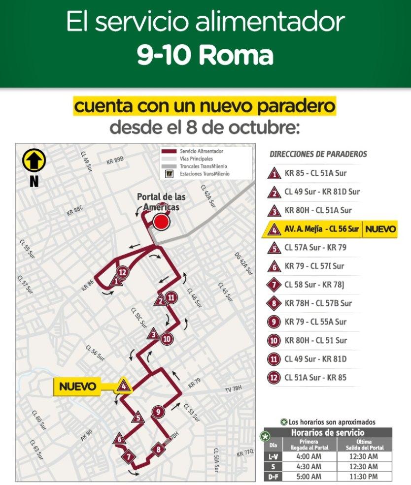 Ruta alimentadora 9-10 Roma