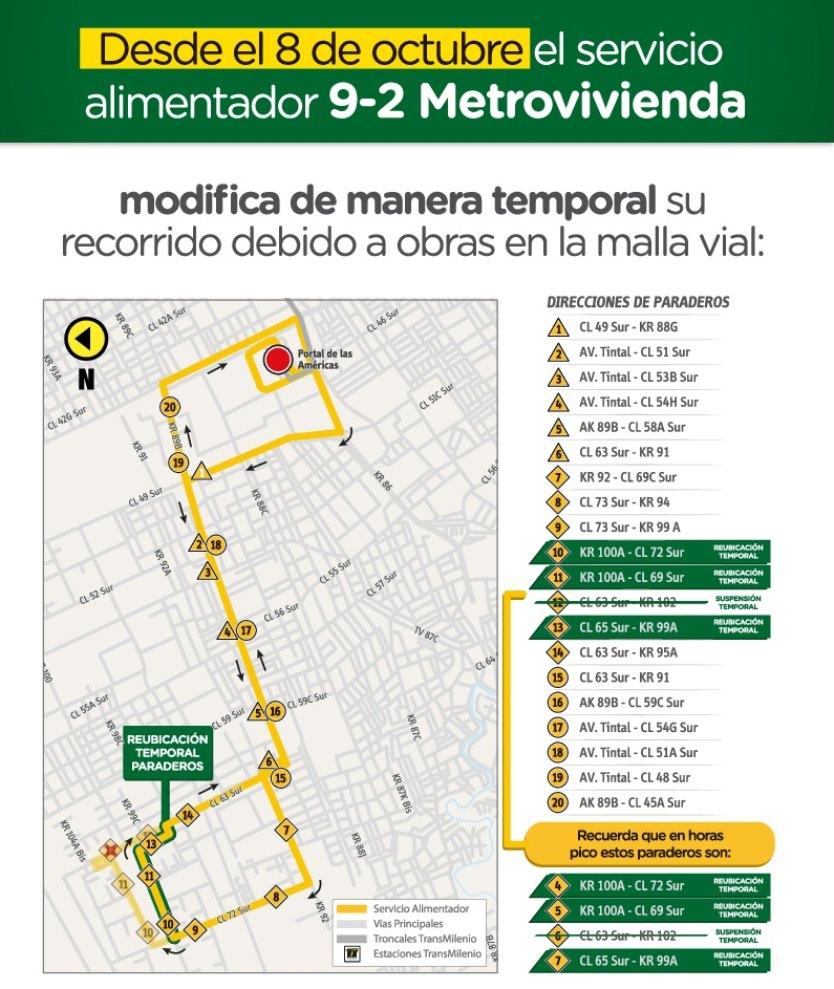 Ruta alimentadora 9-2 Metrovivienda