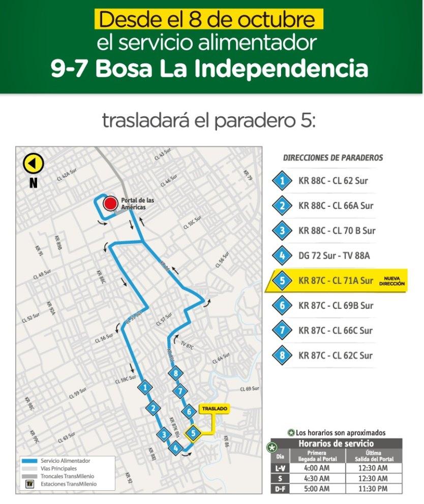 Ruta alimentadora 9-7 Bosa La Independencia