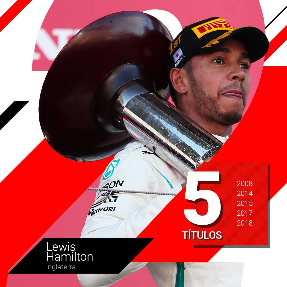 Lewis Hamilton, el vigente campeón de la Fórmula 1 por cuenta del poderío de Mercedes