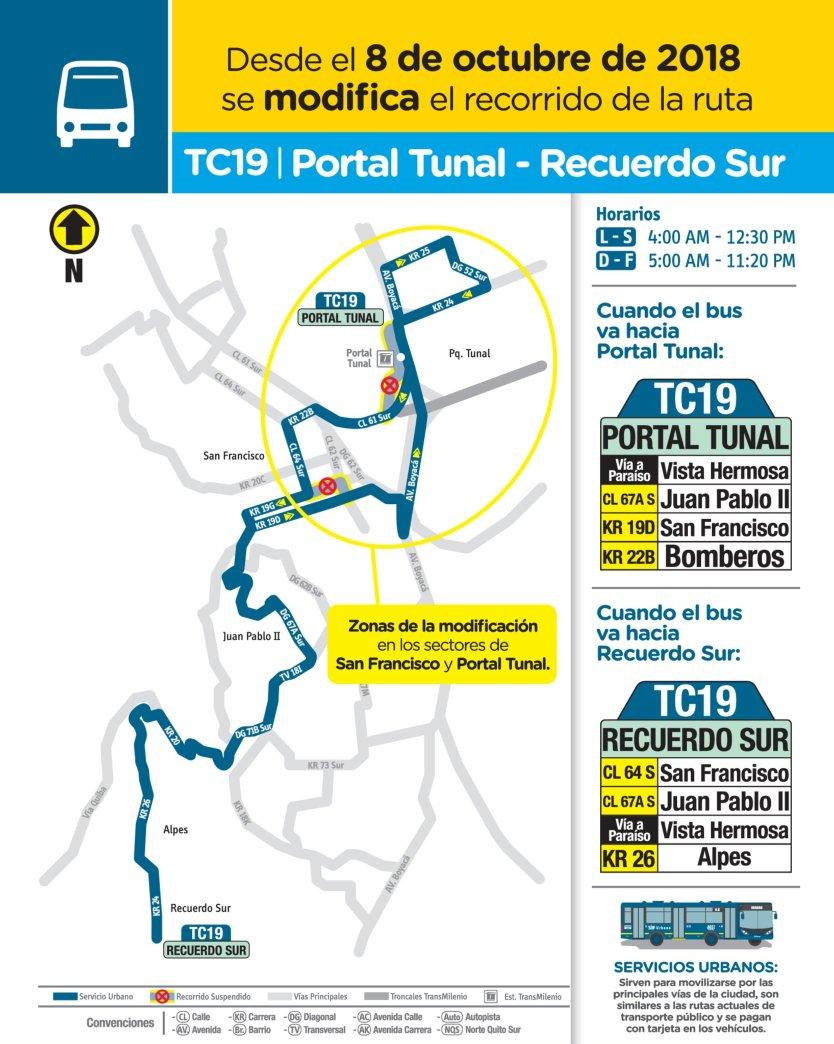 Ruta TC19 Sitp