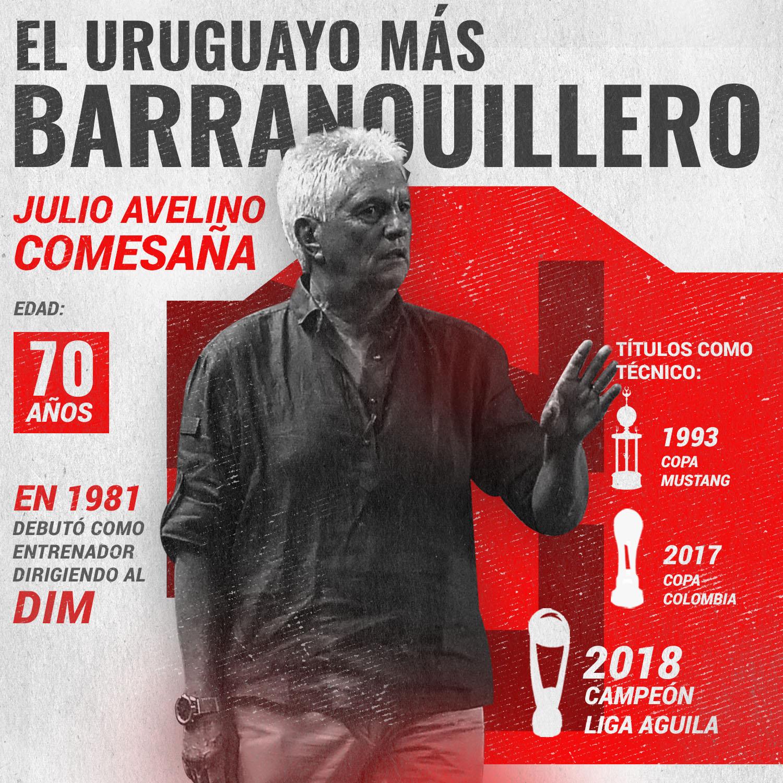 Julio Comesaña logró su segundo título de liga, tal como sucedió en 1993 con el Junior, precisamente