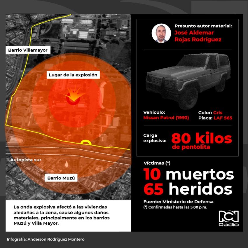 Infografía 2 del atentado