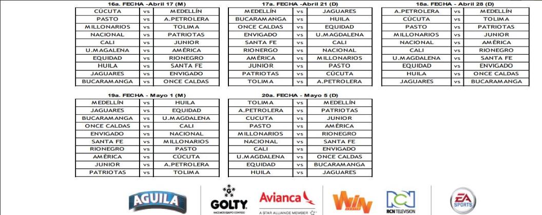 Fixture Liga Águila 2019
