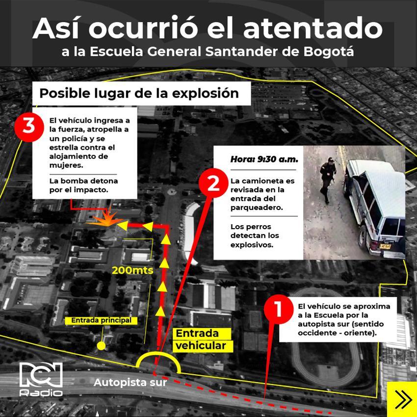 Infografía de atentado contra Escuela General Santander