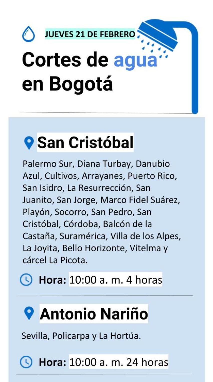 Cortes de agua en Bogotá jueves 21 de febrero
