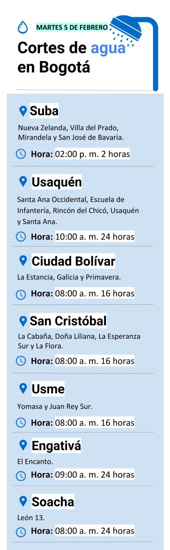 Cortes de agua martes 5 de febrero en Bogotá