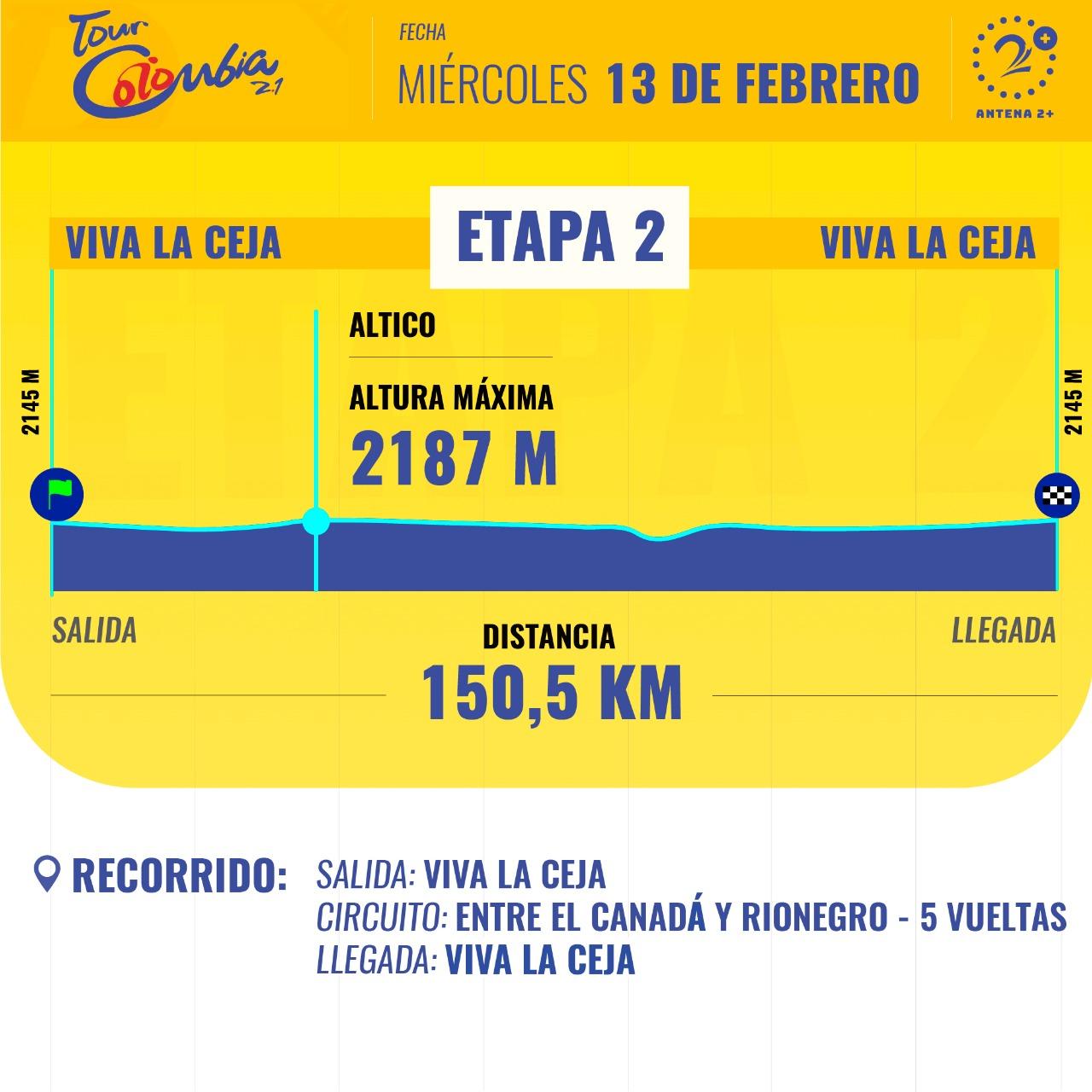 Tour Colombia 2.1 - Segunda etapa Antena 2