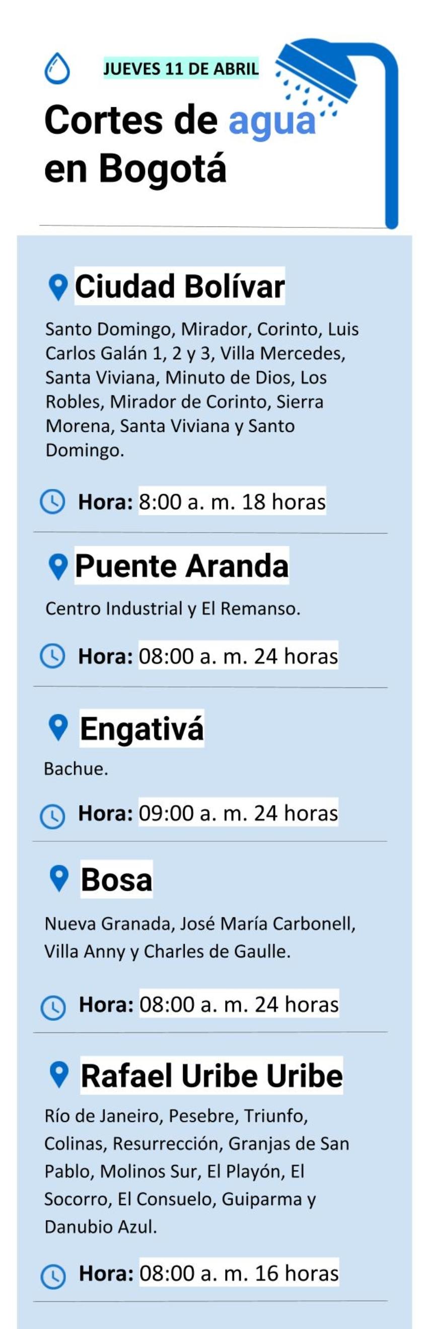 Cortes de agua en Bogotá jueves 11 de abril
