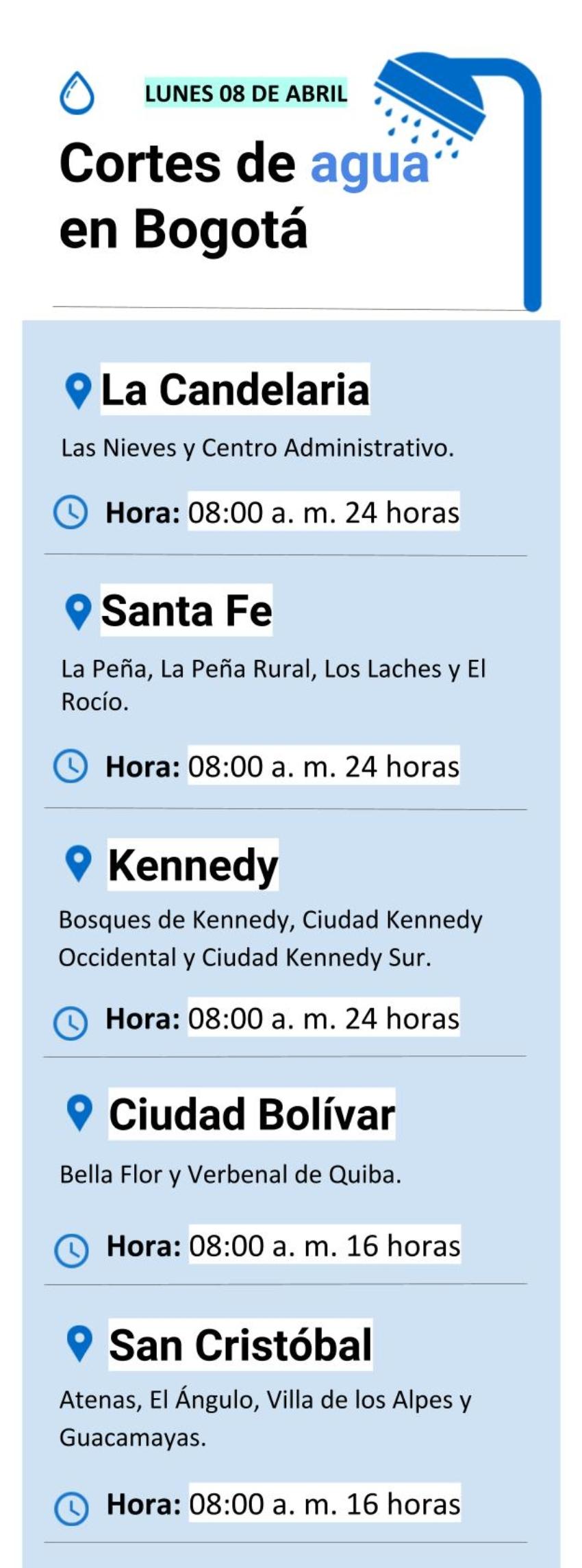 Cortes de agua en Bogotá lunes 8 de abril