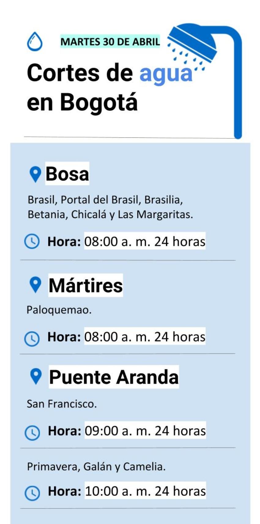 Cortes de agua en Bogotá martes 30 de abril