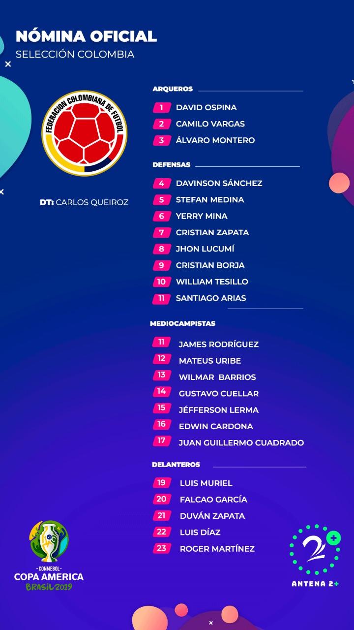 Jugadores convocados para la Copa América