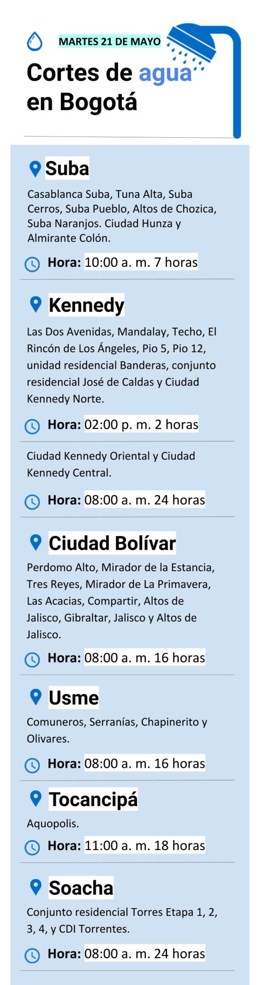 Cortes de agua en Bogotá martes 21 de mayo