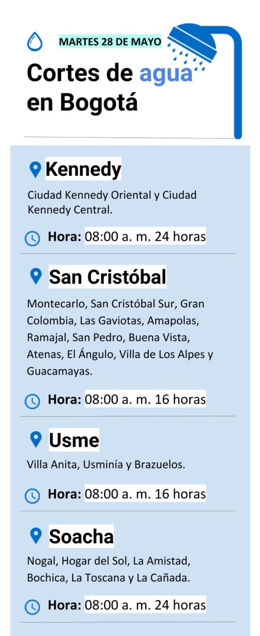 Cortes de agua en Bogotá martes 28 de mayo