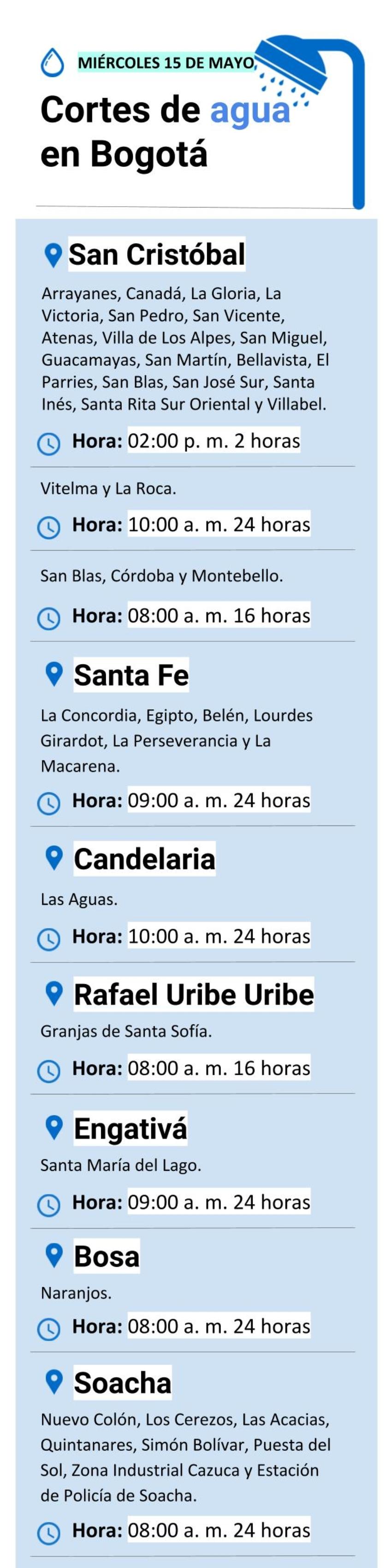 Cortes de agua en Bogotá miércoles 15 de mayo