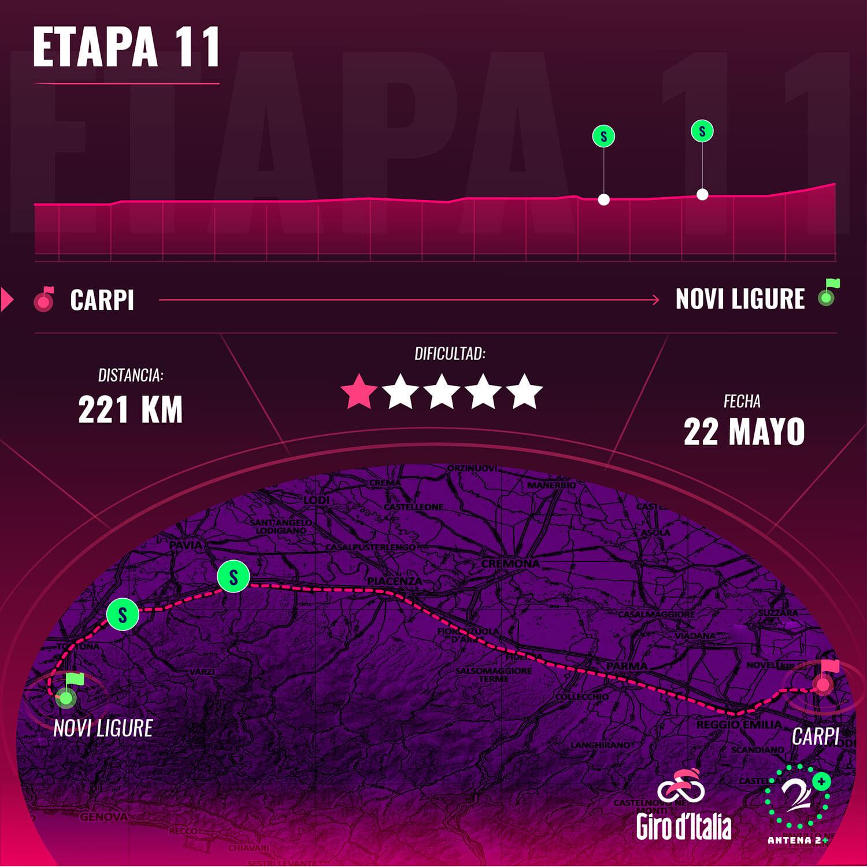 Etapa 11 Giro de Italia