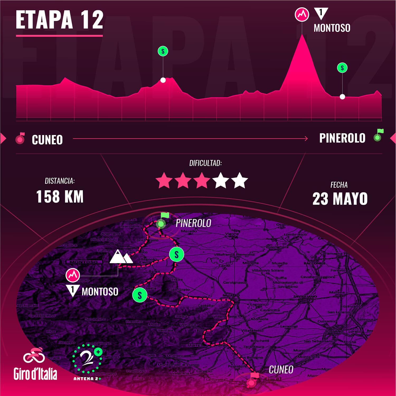 Etapa 12 del Giro de Italia