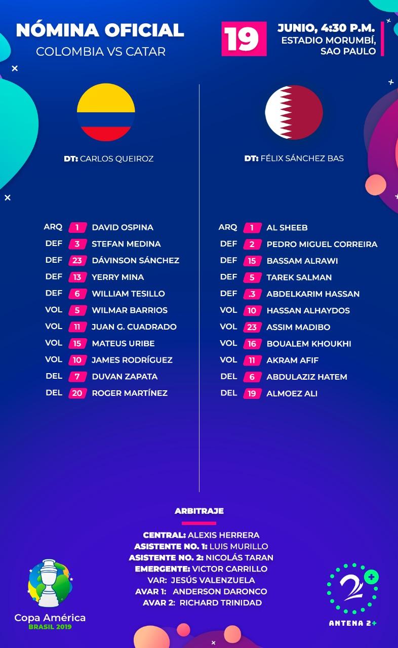 Titular Selección Colombia ante Catar