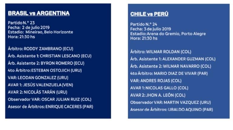 Árbitros semifinales Copa América