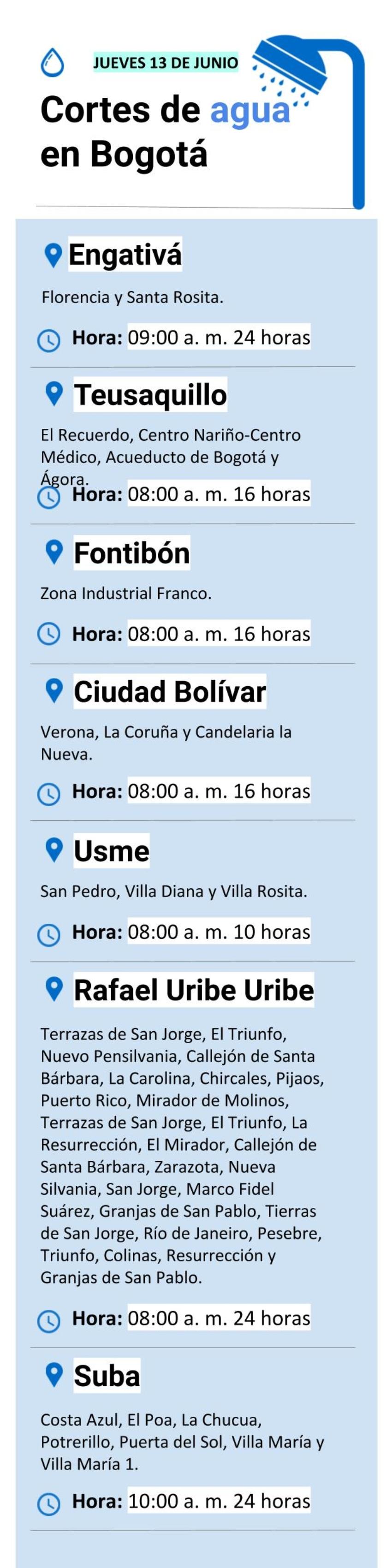 Cortes de agua en Bogotá jueves 13 de junio