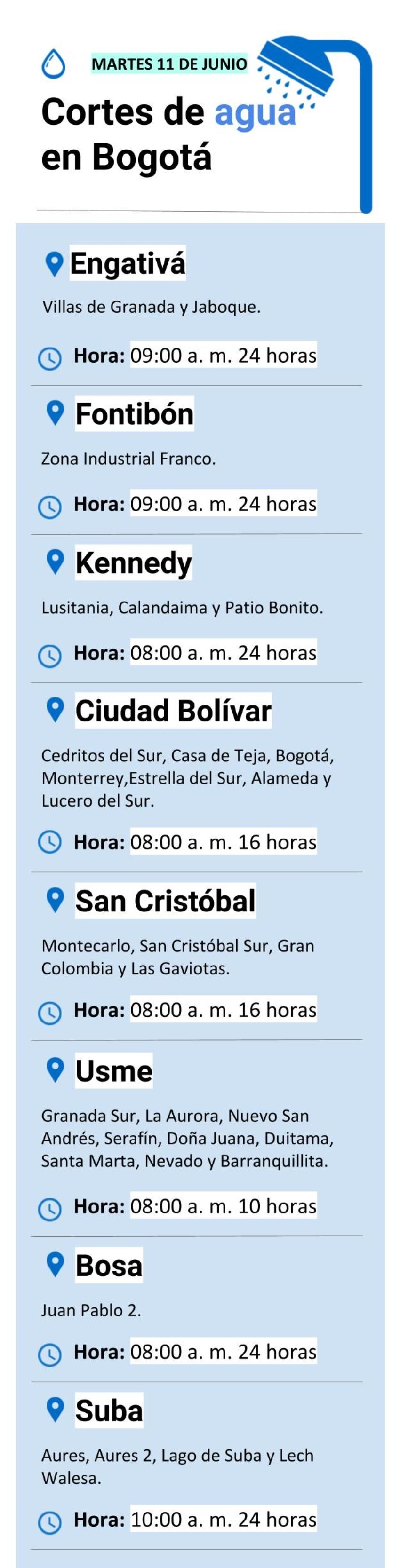 Cortes de agua en Bogotá martes 11 de junio