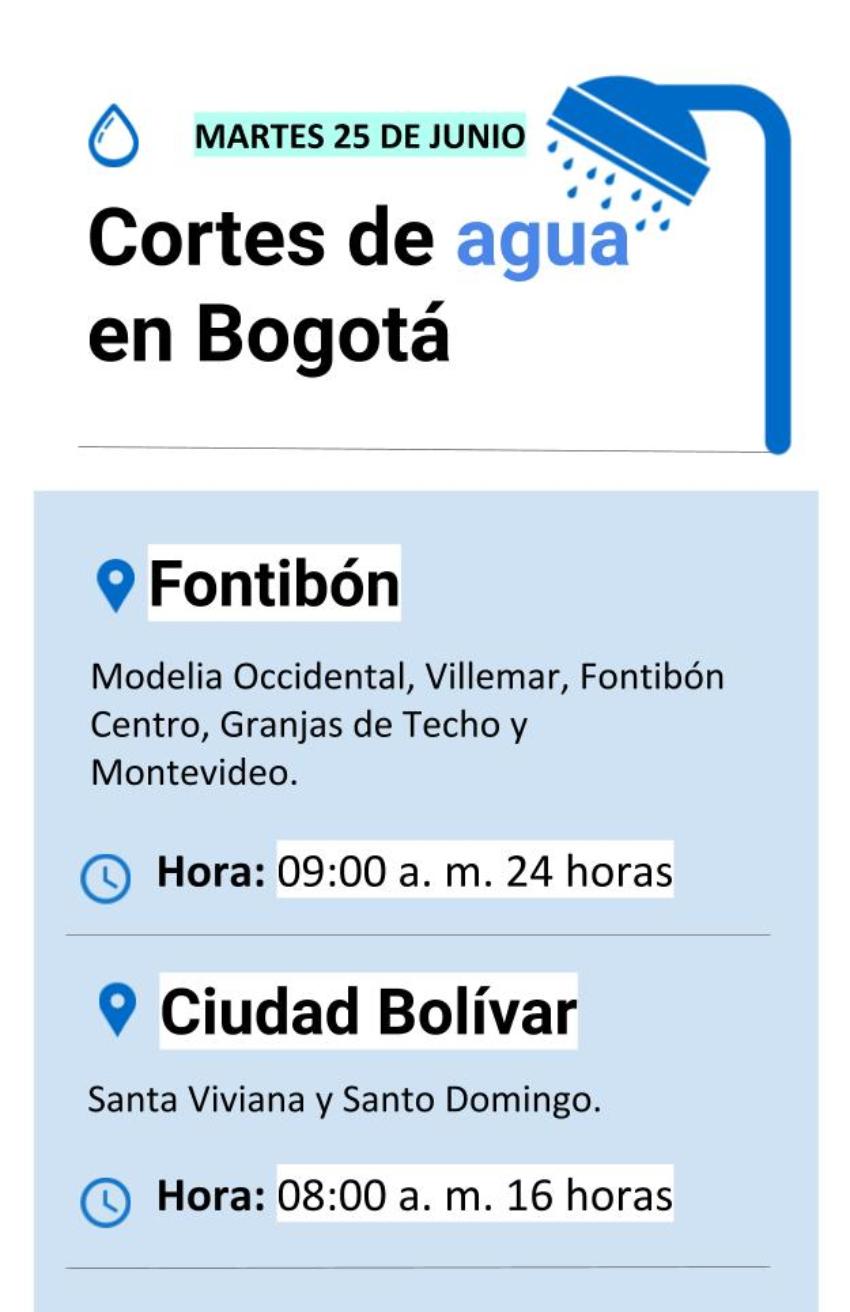 Cortes de agua en Bogotá martes 25 de junio