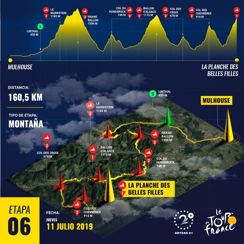 Tour de Francia 2019, Etapa 6