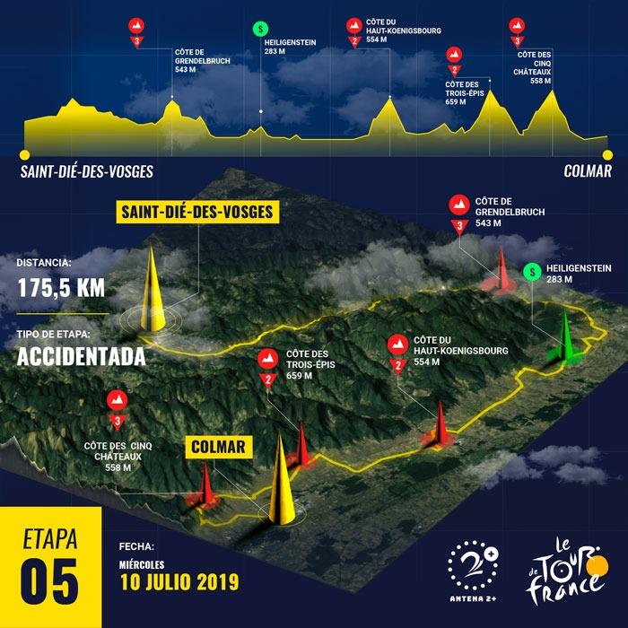 Viviani ganó la cuarta etapa, Alaphilippe sigue líder del Tour