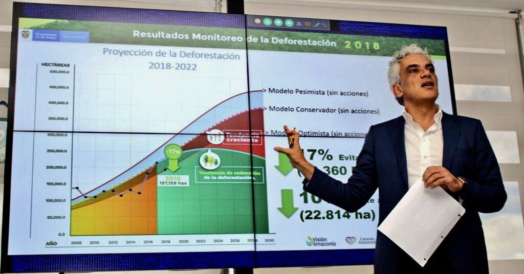 Ministro de Ambiente, Ricardo Lozano, explicando la reducción de la deforestación en Colombia.