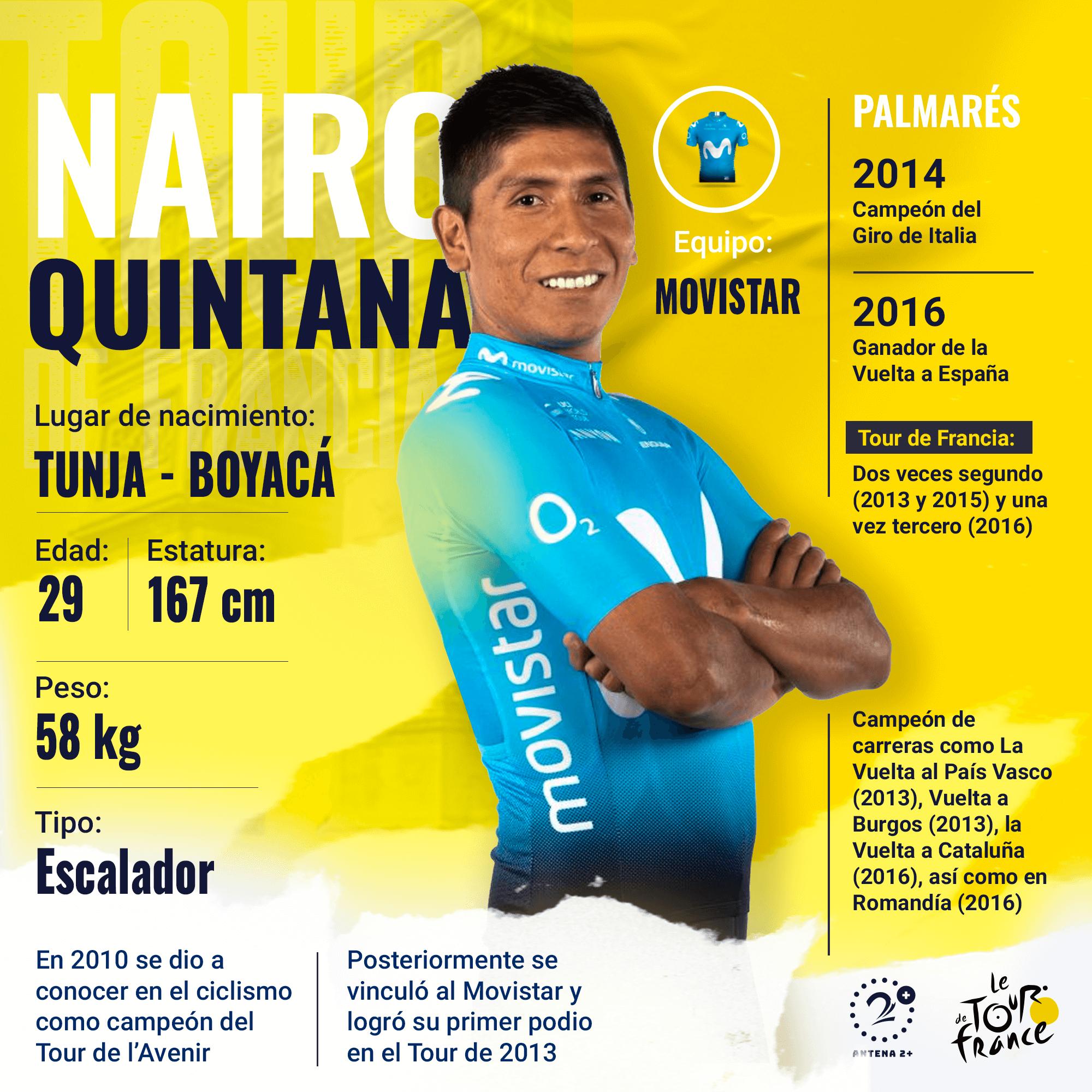 Nairo Quintana, ciclista del Movistar en el Tour de Francia 2019.