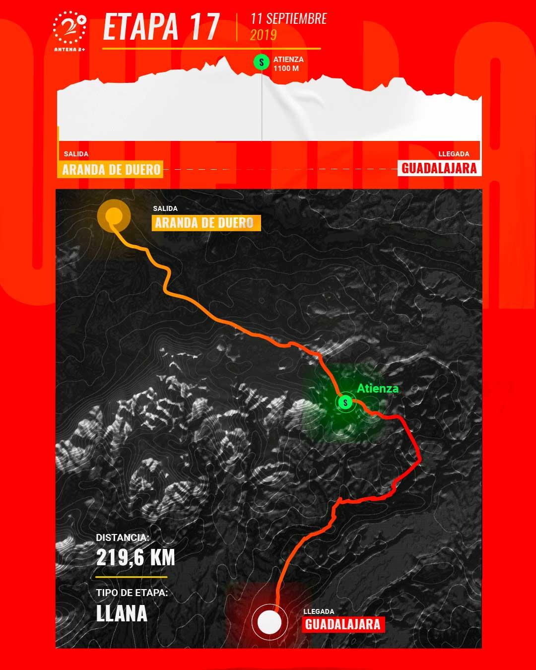 Etapa 17, Vuelta a España 2019