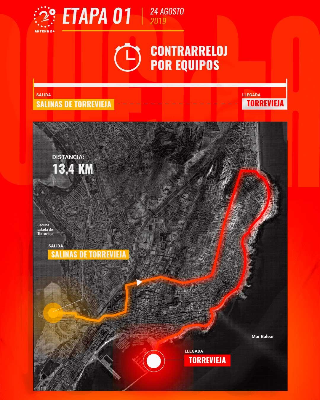 Etapa 1, Vuelta a España 2019