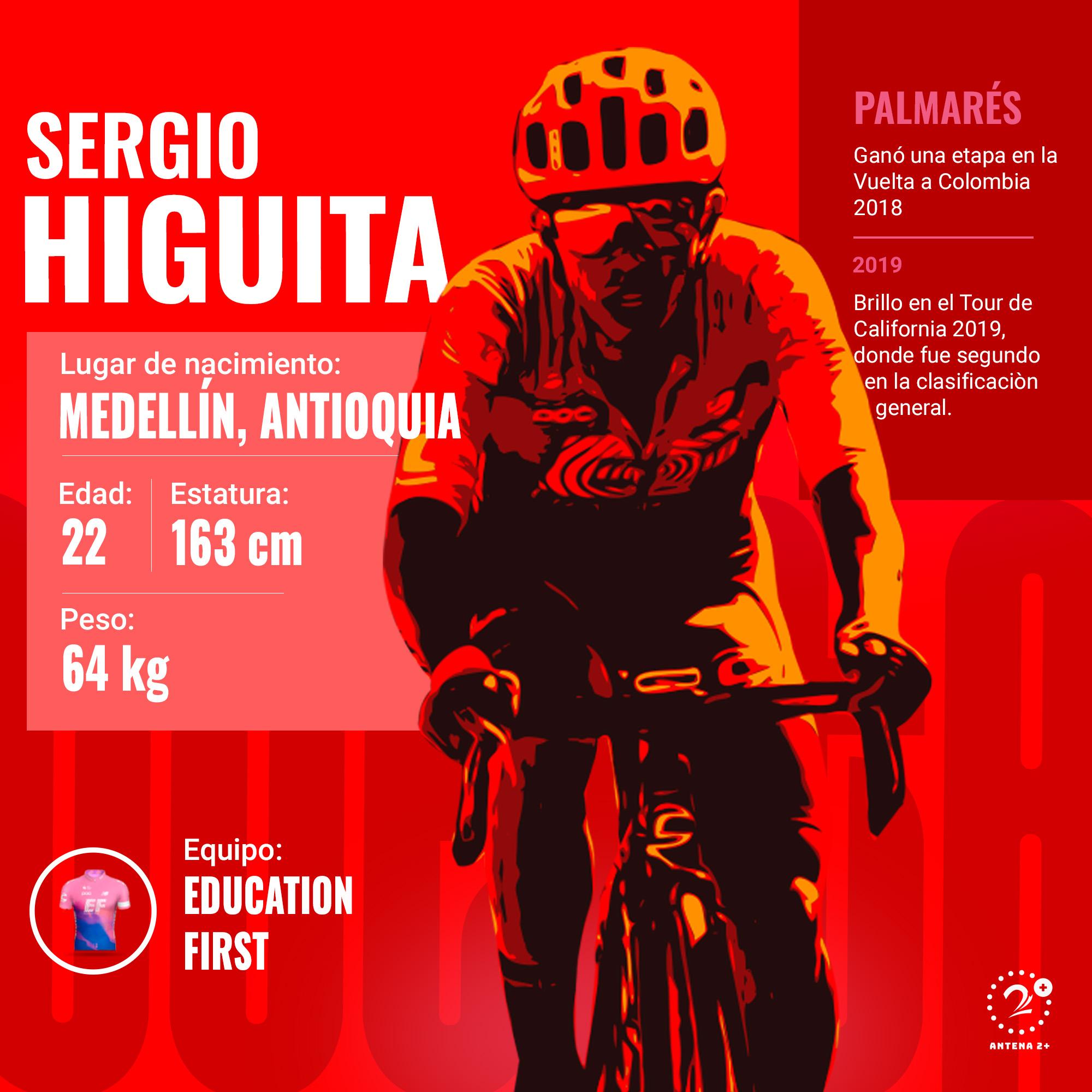 Sergio Higuita, Vuelta a España 2019
