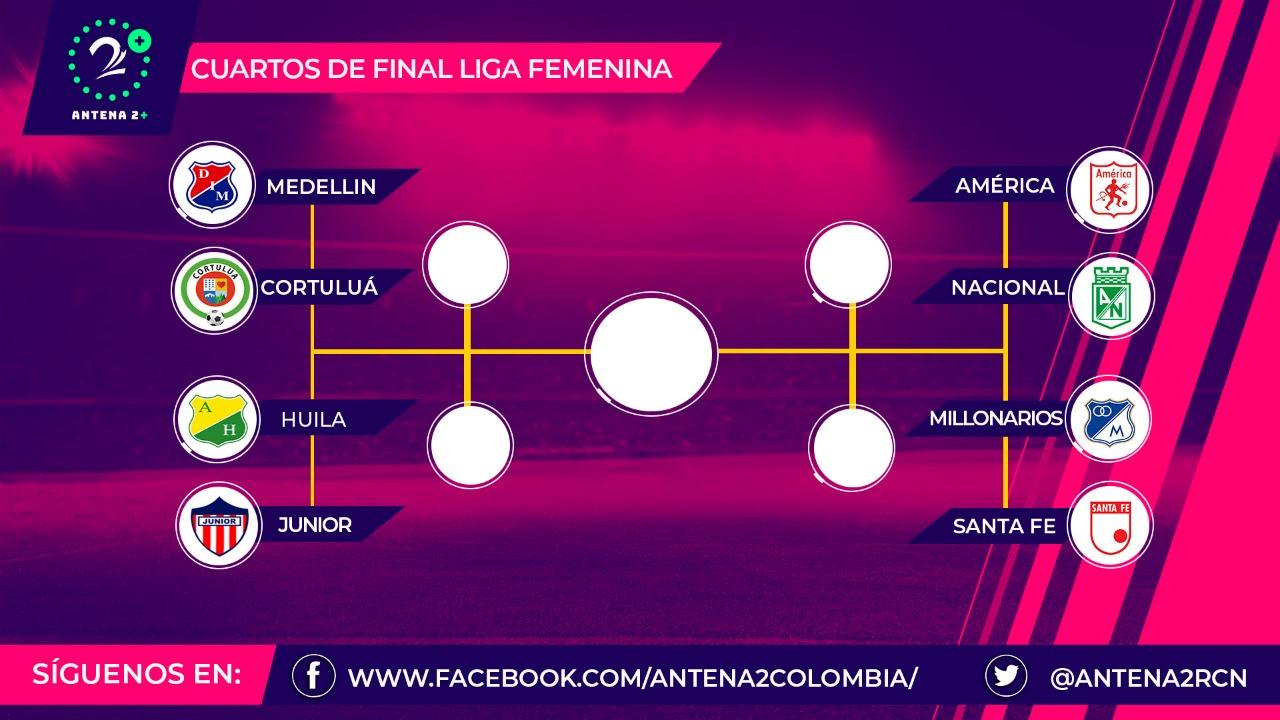 Cuartos de final Liga Femenina