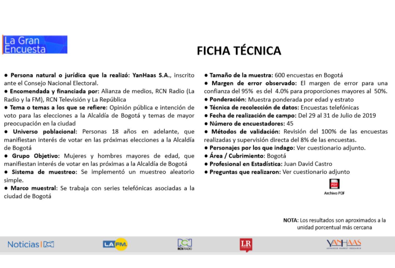 Ficha técnica de primera encuesta por Alcaldía de Bogotá