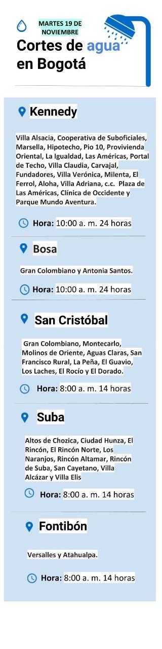 Cortes de agua del martes 19 de noviembre en Bogotá