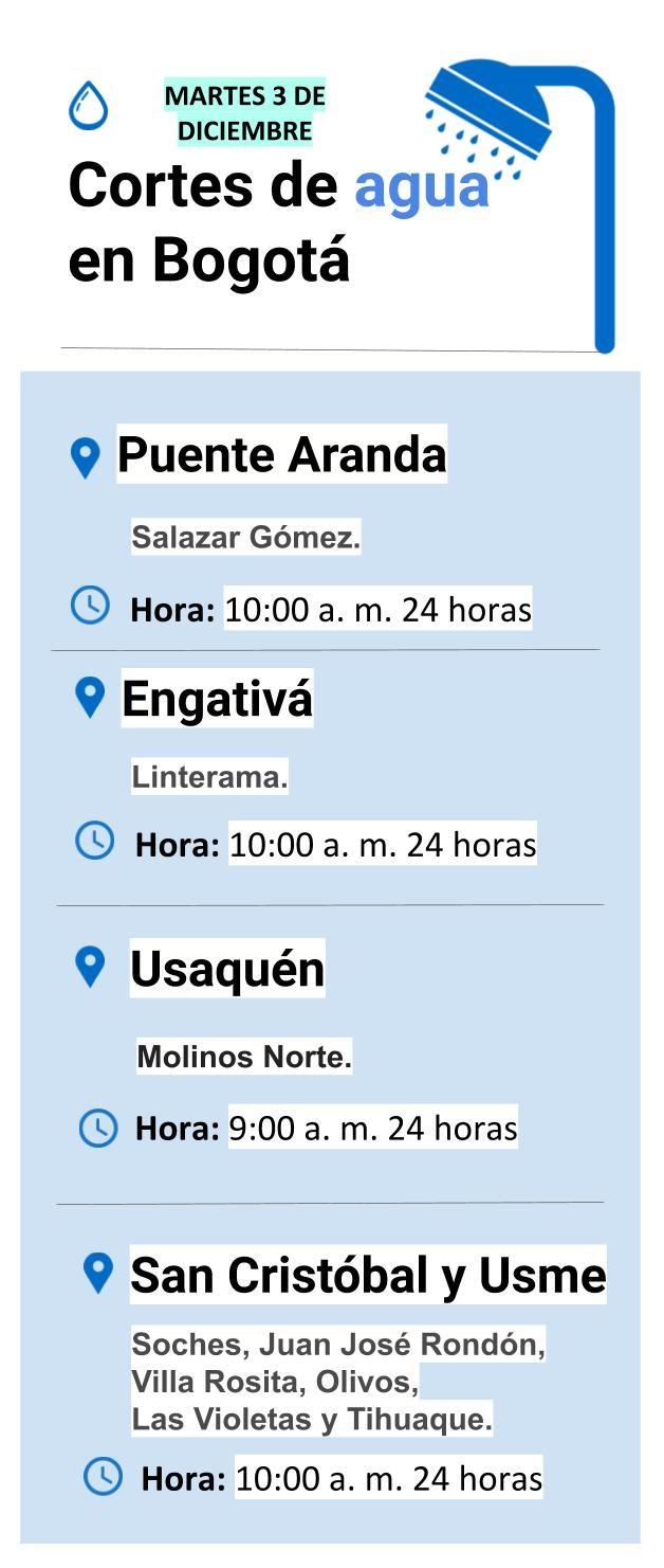 Cortes de agua para este martes 3 de diciembre en Bogotá